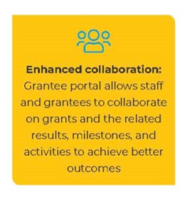 Enhanced collaboration: Grantee portal allows staff and grantees to collaborate on grants and the related results, milestones, and activities to achieve better outcomes